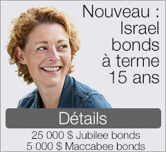 IsraelBondIntl_France_NavCallout_15yrs