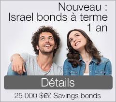 IsraelBondIntl_France_NavCallout_1yrs
