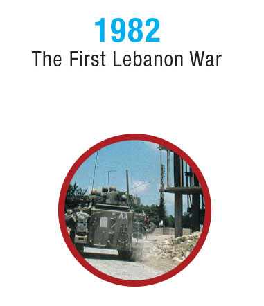 Israel-Timeline-13