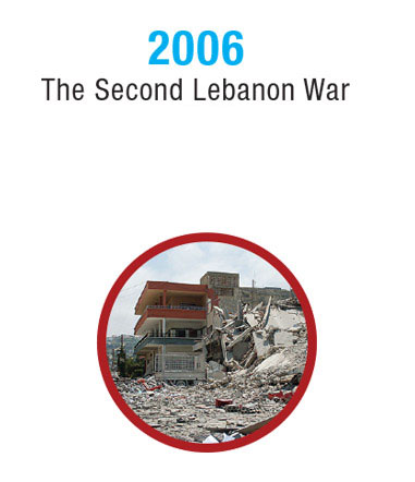 Israel-Timeline-16